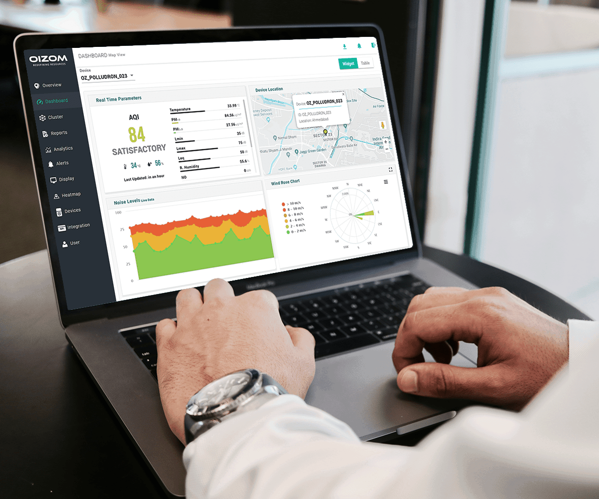 Oizom Air Quality Software provides pollution data analytics from each installed equipment as charts and trend analysis.