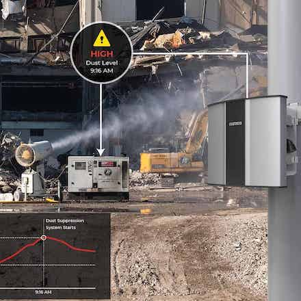 Data driven automation for dust suppression solution
