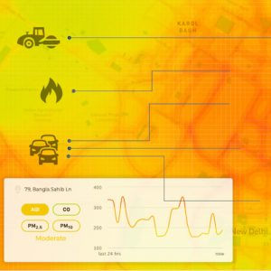 Environmental mapping of air quality network for hyperlocal monitoring