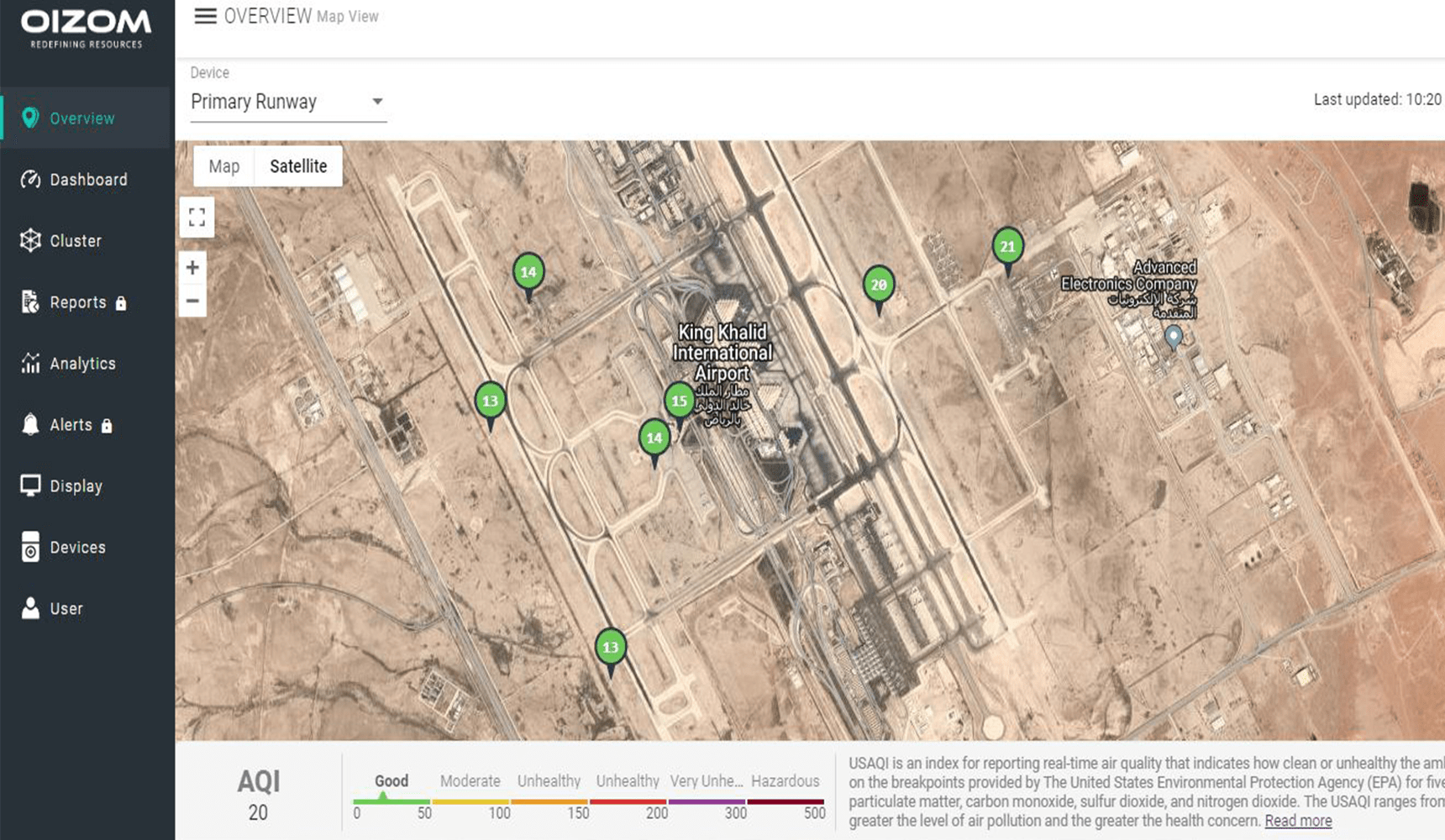 Oizom Outdoor Air Pollution Sensor generates AQI of the locations in and around the airport to provide environmental health.